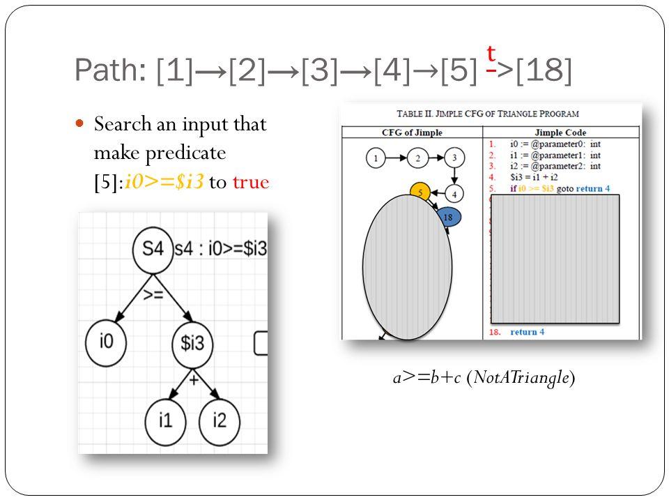 Path: [1]→[2]→[3]→[4]→[5] t >[18]